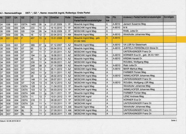 2-Buerokratiemonster-100-Verfahren-zur-Entrechtung-Oesterreichs-160616.jpg