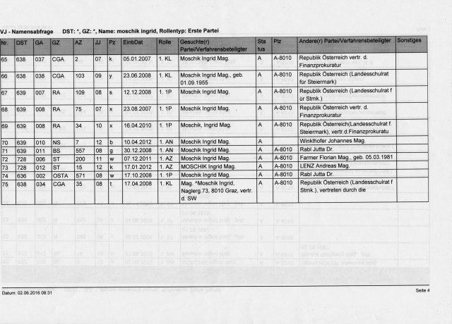 4-Buerokratiemonster-100-Verfahren-zur-Entrechtung-Oesterreichs-160616.jpg