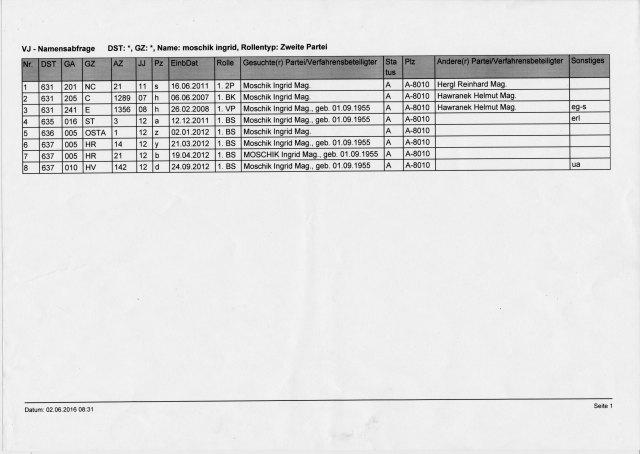 5-Buerokratiemonster-100-Verfahren-zur-Entrechtung-Oesterreichs-160616.jpg